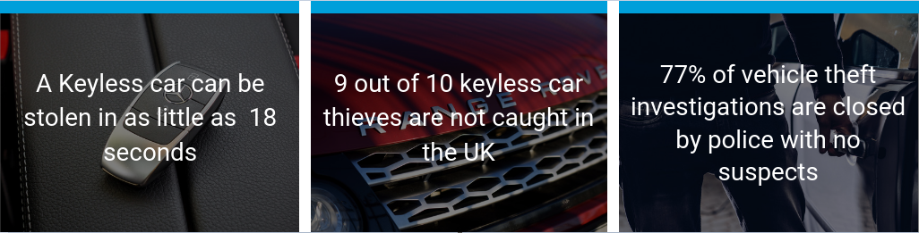 Keyless Car Infographic